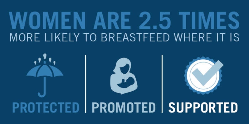 Infographic 2_Lancet Breastfeeding Series