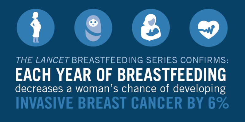 Infographic 3_Lancet Breastfeeding Series