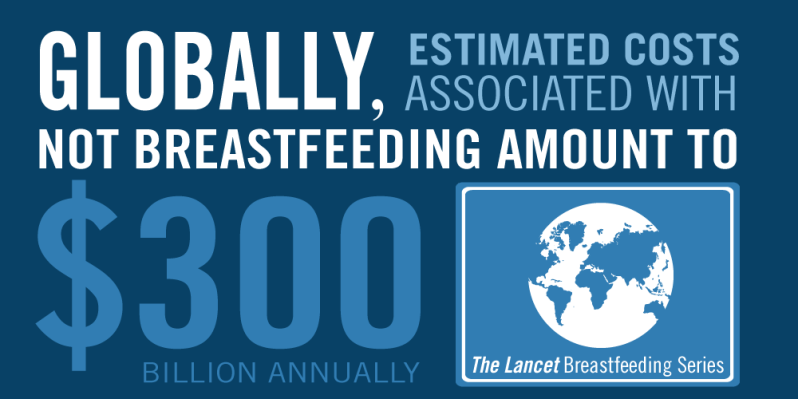Infographic 4_Lancet Breastfeeding Series